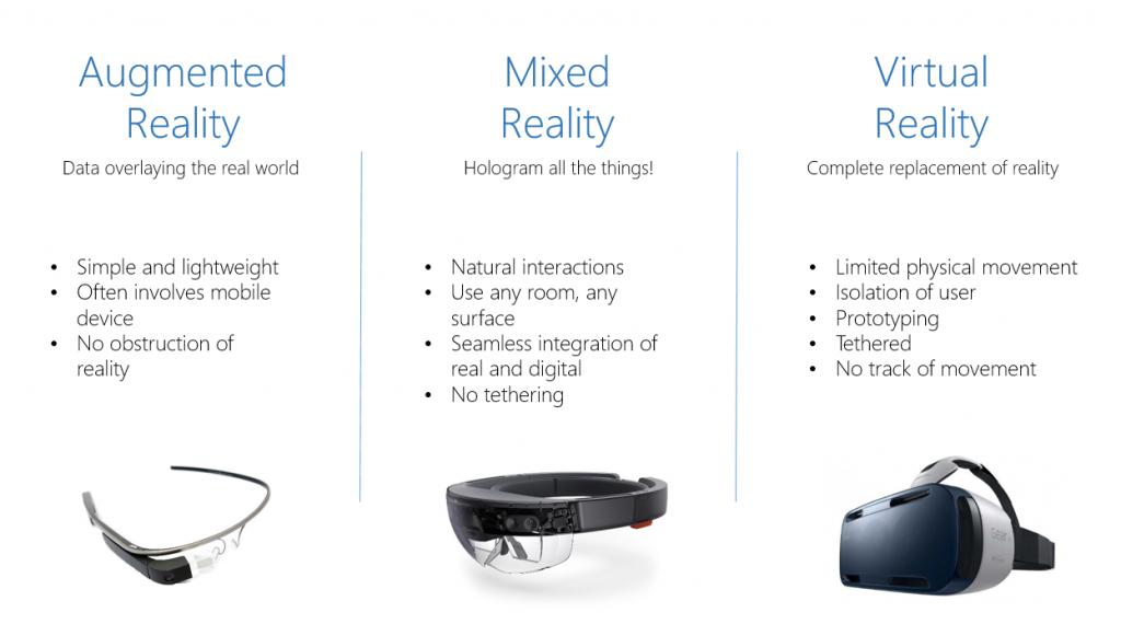 Digital Realities